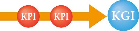 kpi_kgi